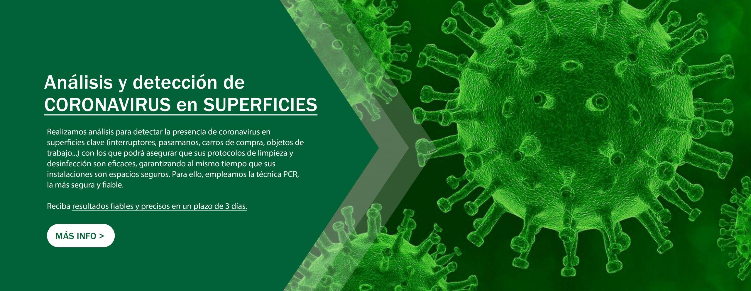 Análisis de coronavirus en superficies